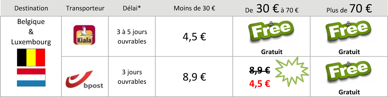 Frais de ports en Belgique et au Luxembourg offerts à partir de 30 € d'achats via le service Kiala.